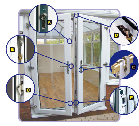 Door Security Features