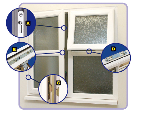Window Security Features